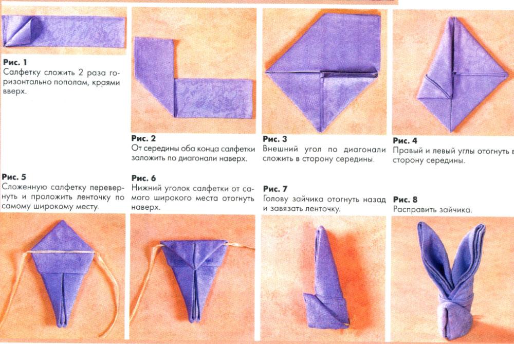 Что нужно знать о салфетках