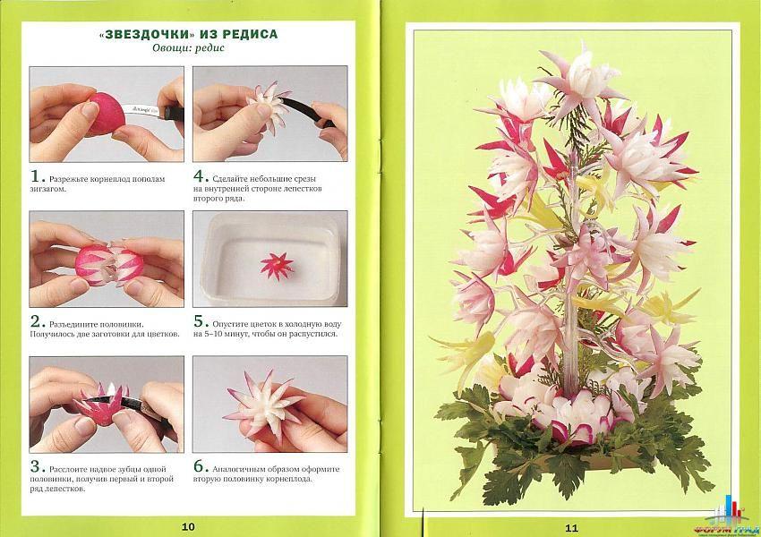 Как сделать цветы поделки из бумаги