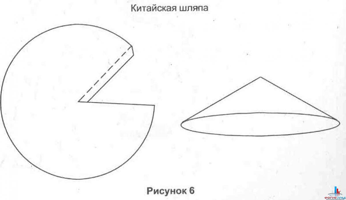 Как сделать шляпу из газеты своими руками схема