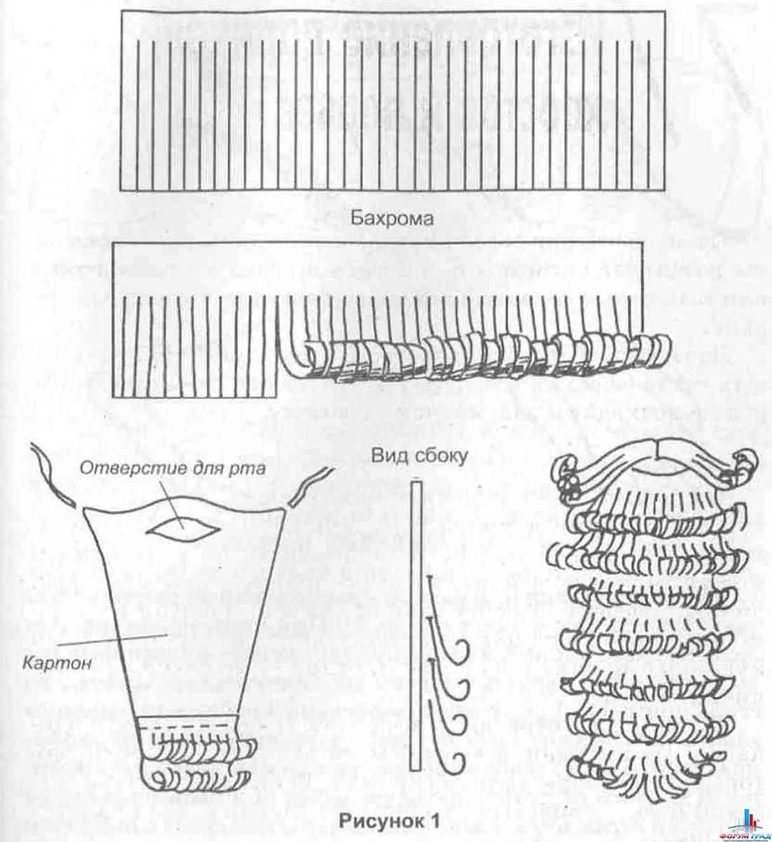 Как из бумаги сделать парик для