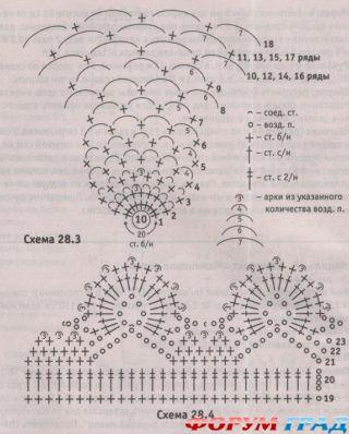 вязание крючком розочки схема