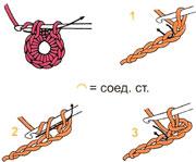 Польза вязания крючком для детей 65