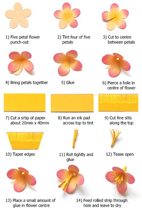 Цветы как сделать картинки