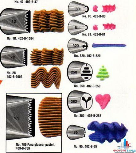 Кондитерские насадки и их рисунок фото