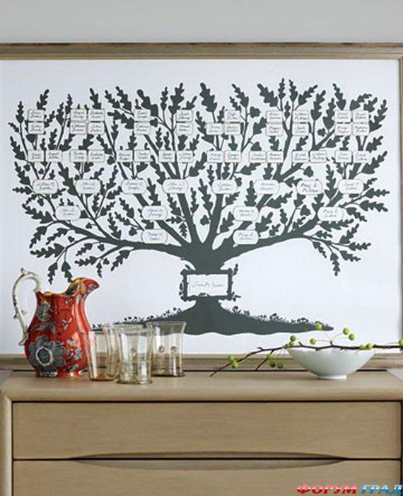 Дерево родословное как нарисовать Сайт о рисовании