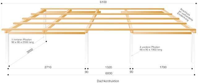 Навес из поликарбоната деревянный каркас - Навесы и беседки из дерева, используем поликарбонат. Навес