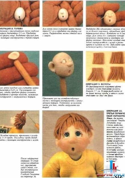 Как сделать человека из мастики пошагово фото
