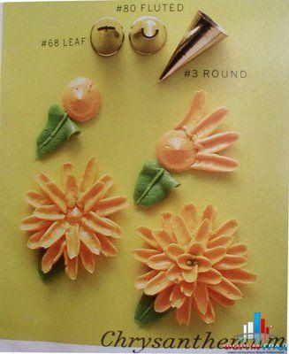 Цветы из крема своими руками
