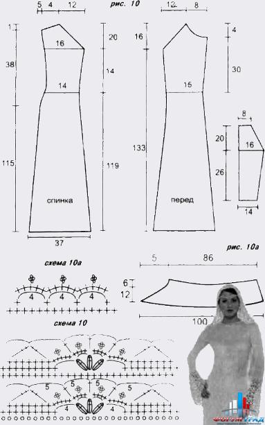 Комментарий: выкройка, схемы вязания свадебного платья.