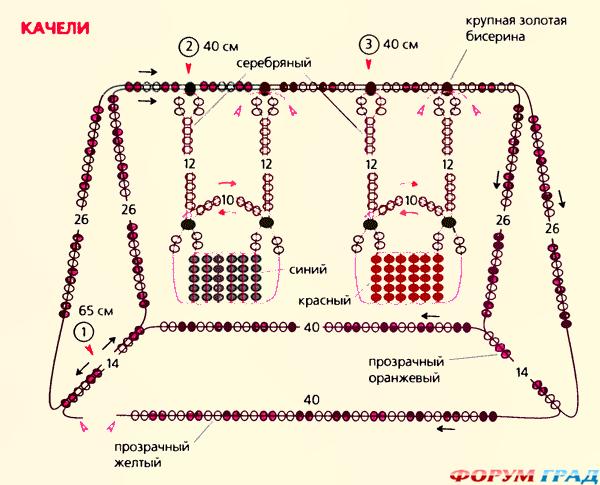 Качели-схема