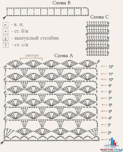 схемы вязания платья ажурного крючком.