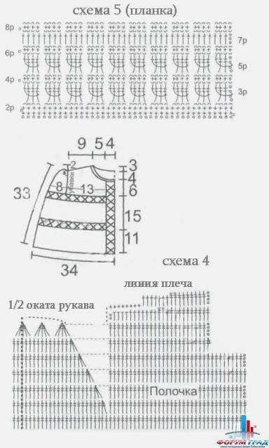 Схемы вязания пелерины крючком.