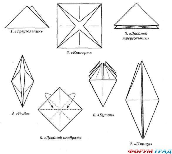 базовые схемы оригами