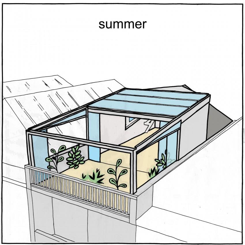 Конструкция крыши летом