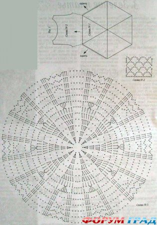 Схемы рисунков вязание покрывала на спицах