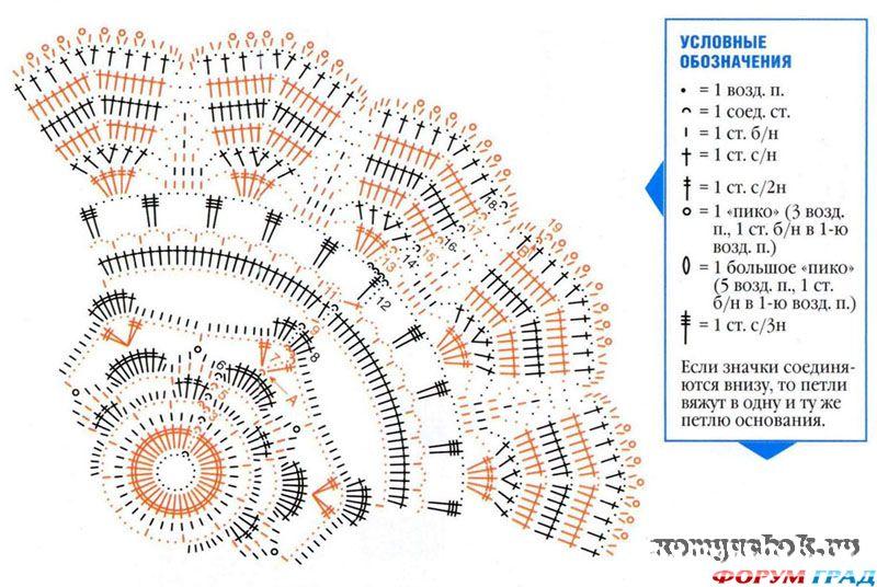 Схема Вязания Кокетки Крючком