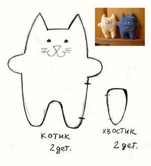 Выкройки игрушек из фетра кошка