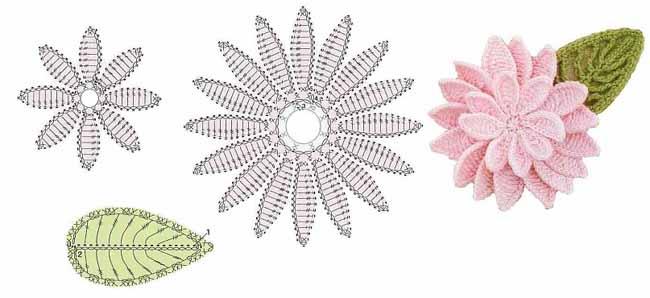 А вот схема для вязания цветка