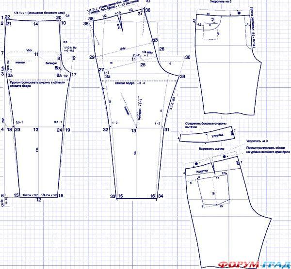 Построение чертежа выкройки шортов