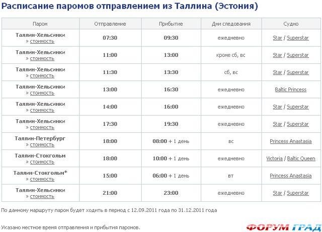 варианты левом прибытие парома из донхэ 2 января во владивосток две